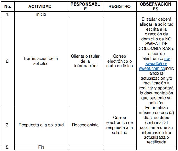grafica3